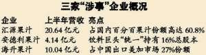 """汇源等企业陷""""烂果门"""" 国家食药监局:未发现违法"""