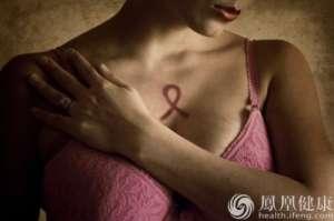 协和医科大学:精准医学成乳癌治疗趋势