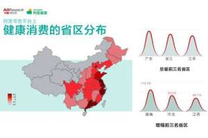 中国健康消费逐年增高 上海投入最多人均872元