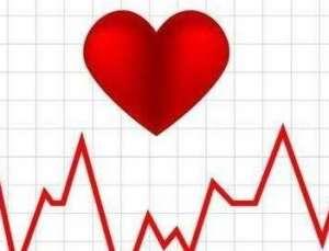 窦性心律失常多久能好,你知道多少?
