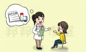 治疗银屑病的常用药物有哪些呢?联合用药效果好